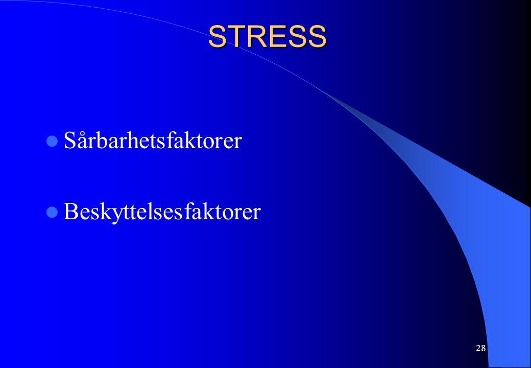 28 STRESS Sårbarhetsfaktorer Beskyttelsesfaktorer