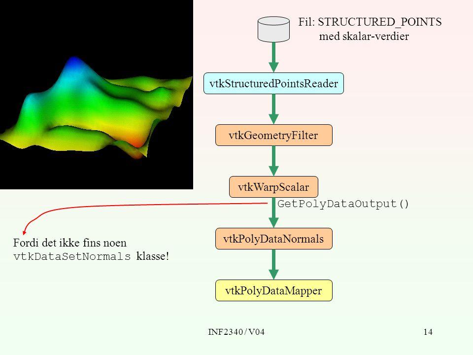 INF2340 / V0414 vtkPolyDataMapper vtkStructuredPointsReader Fil: STRUCTURED_POINTS med skalar-verdier vtkGeometryFilter vtkWarpScalar vtkPolyDataNorma