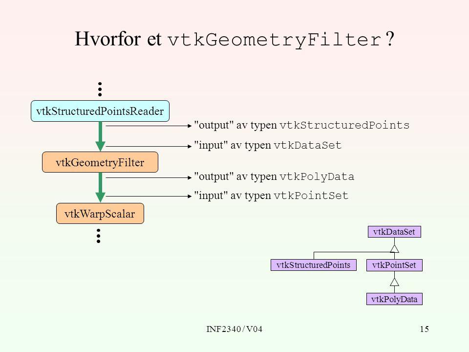 INF2340 / V0415 vtkStructuredPointsReader vtkGeometryFilter vtkWarpScalar vtkDataSet vtkPolyData vtkPointSet