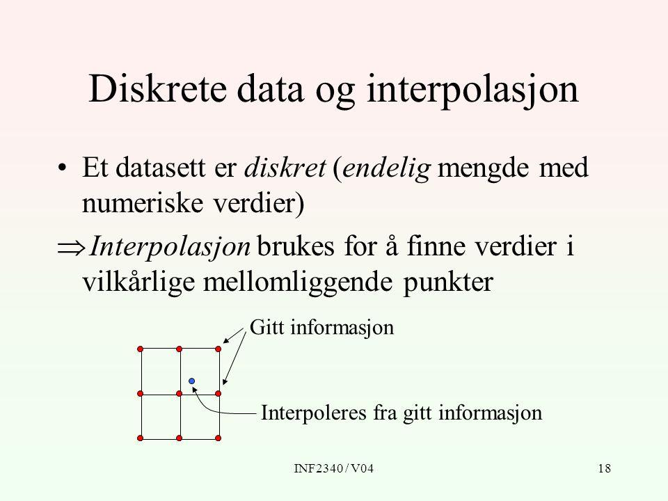 INF2340 / V0418 Diskrete data og interpolasjon Et datasett er diskret (endelig mengde med numeriske verdier)  Interpolasjon brukes for å finne verdie