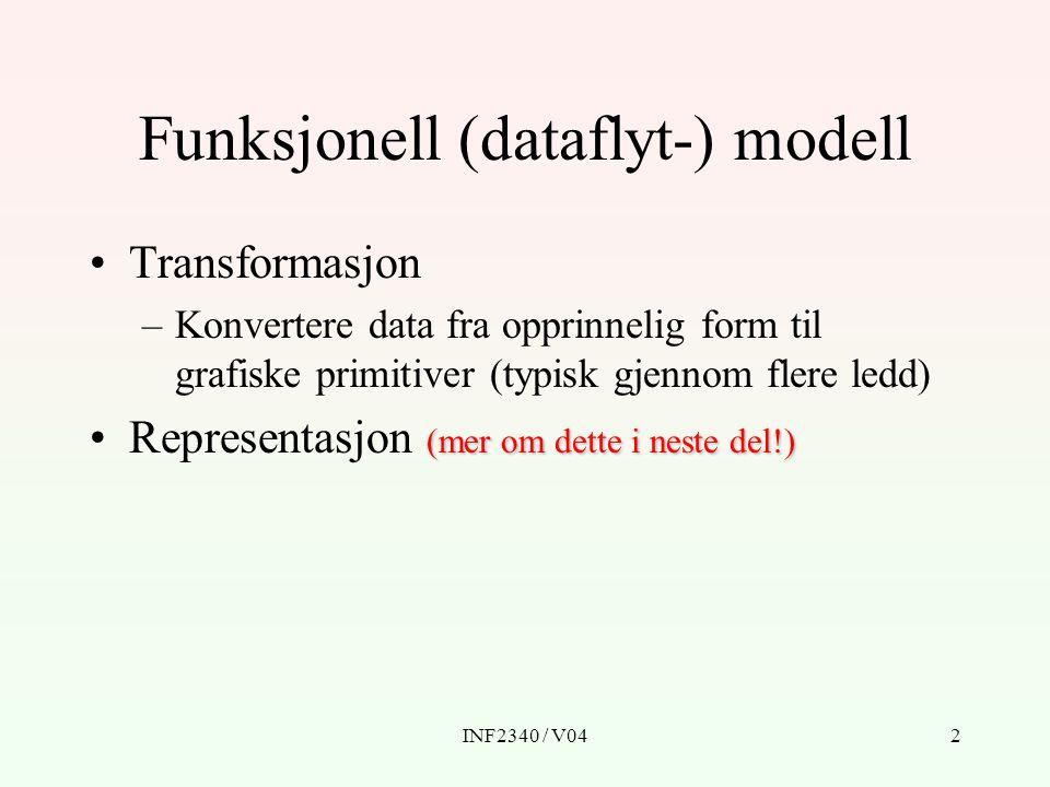 INF2340 / V042 Funksjonell (dataflyt-) modell Transformasjon –Konvertere data fra opprinnelig form til grafiske primitiver (typisk gjennom flere ledd)