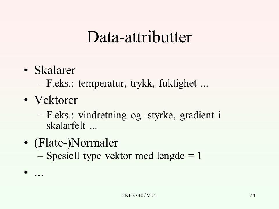 INF2340 / V0424 Data-attributter Skalarer –F.eks.: temperatur, trykk, fuktighet... Vektorer –F.eks.: vindretning og -styrke, gradient i skalarfelt...