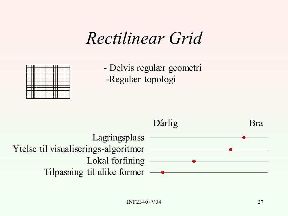 INF2340 / V0427 Rectilinear Grid - Delvis regulær geometri -Regulær topologi BraDårlig Lagringsplass Ytelse til visualiserings-algoritmer Lokal forfin