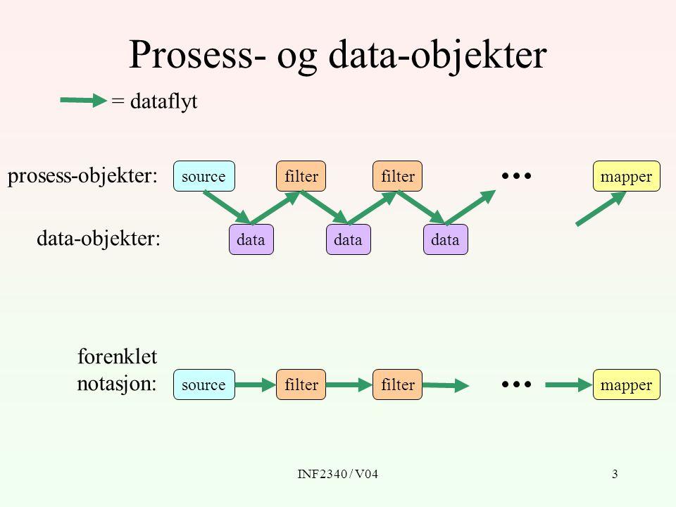 INF2340 / V043 Prosess- og data-objekter mappersourcefilter mappersourcefilter data = dataflyt prosess-objekter: data-objekter: forenklet notasjon: