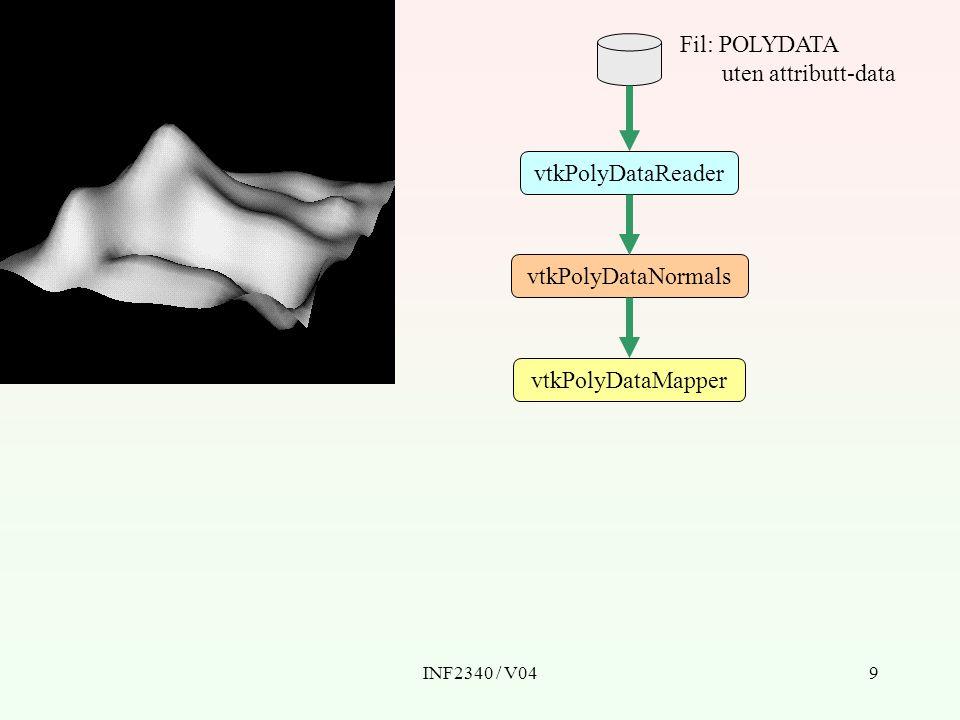 INF2340 / V049 vtkPolyDataMapper vtkPolyDataReader vtkPolyDataNormals Fil: POLYDATA uten attributt-data