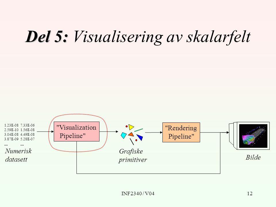 INF2340 / V0412 Del 5: Del 5: Visualisering av skalarfelt Numerisk datasett 1.23E-08 2.59E-10 3.04E-08 3.87E-09...