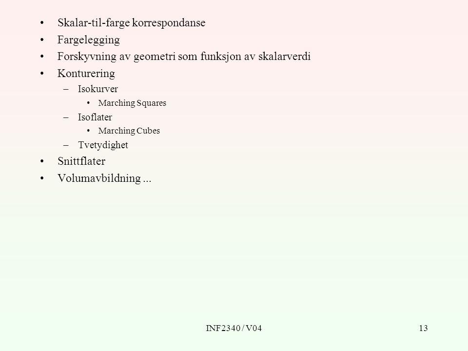 INF2340 / V0413 Skalar-til-farge korrespondanse Fargelegging Forskyvning av geometri som funksjon av skalarverdi Konturering –Isokurver Marching Squares –Isoflater Marching Cubes –Tvetydighet Snittflater Volumavbildning...
