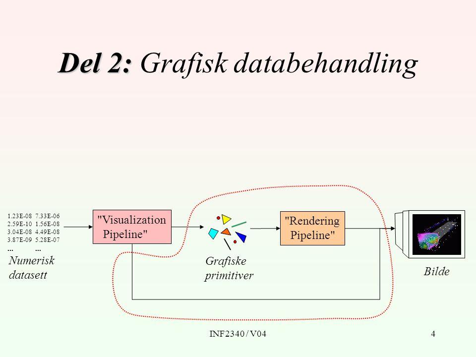 INF2340 / V044 Del 2: Del 2: Grafisk databehandling Numerisk datasett 1.23E-08 2.59E-10 3.04E-08 3.87E-09...
