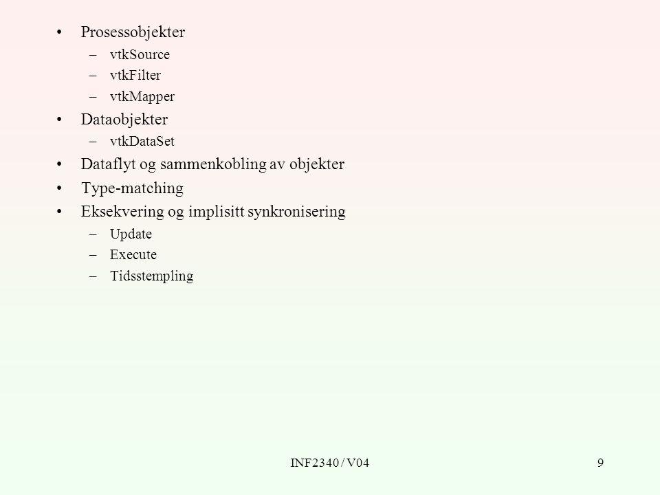 INF2340 / V049 Prosessobjekter –vtkSource –vtkFilter –vtkMapper Dataobjekter –vtkDataSet Dataflyt og sammenkobling av objekter Type-matching Eksekvering og implisitt synkronisering –Update –Execute –Tidsstempling