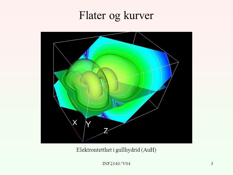 INF2340 / V044 Volumavbildning
