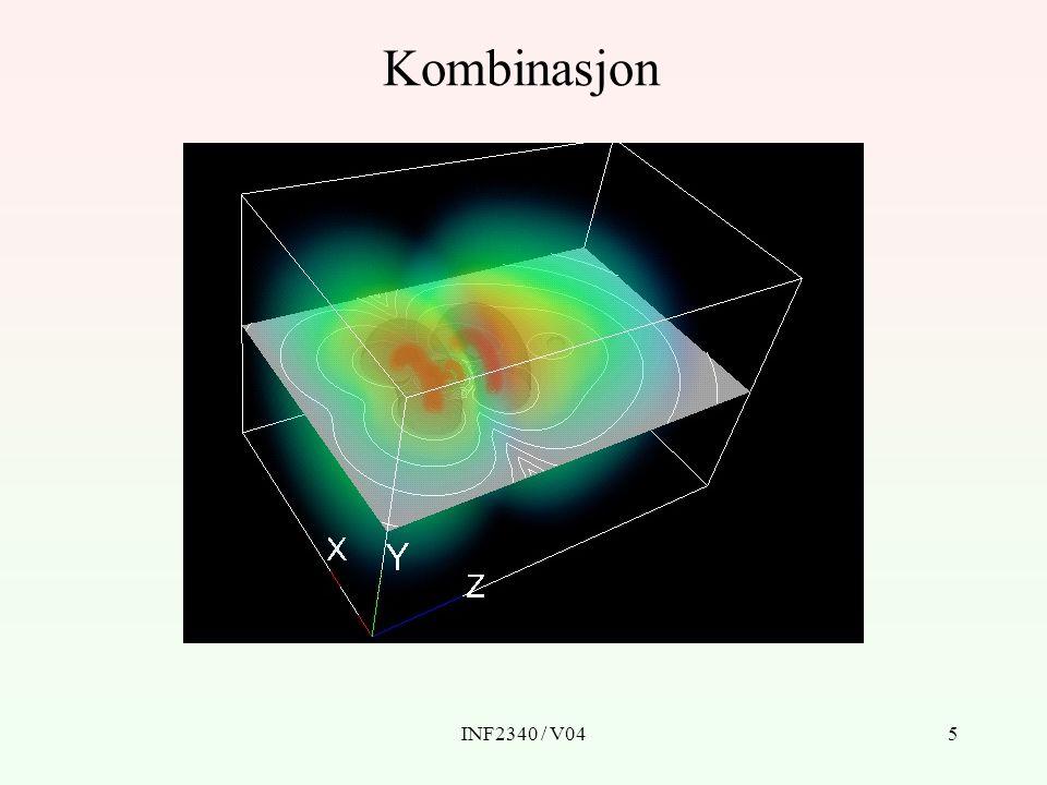 INF2340 / V0426 Belysning Ray casting kan utnytte at gradienten tilnærmer normalvektoren til en underliggende flate.