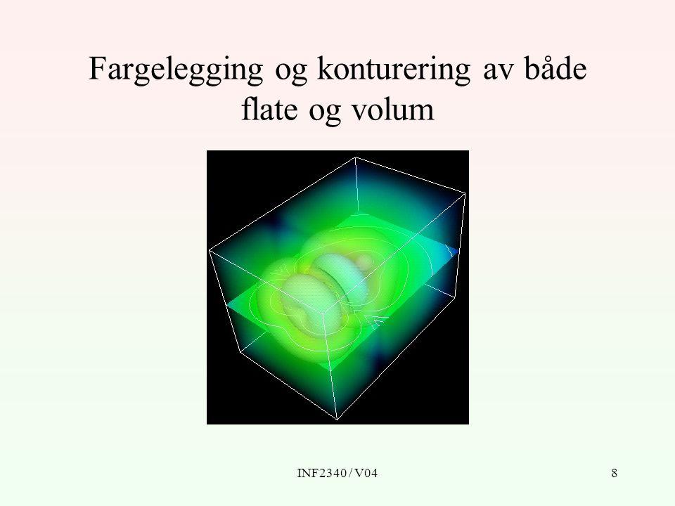 INF2340 / V0419 Ray casting Bilde-rekkefølge FTB inn ut stråle bilde pixel