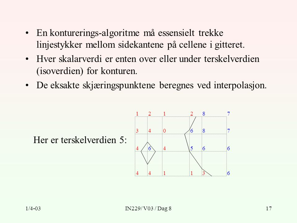 1/4-03IN229/ V03 / Dag 817 En konturerings-algoritme må essensielt trekke linjestykker mellom sidekantene på cellene i gitteret.