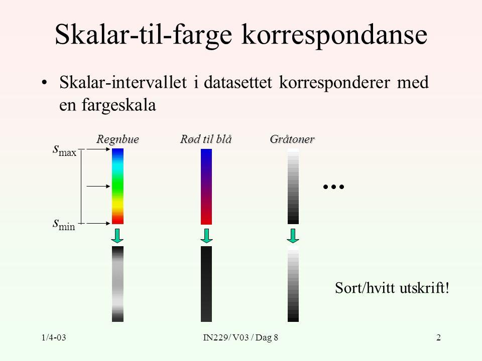 1/4-03IN229/ V03 / Dag 83 skalarverdi R G B farge For en gitt fargemodell kan vi uttrykke dette vha.