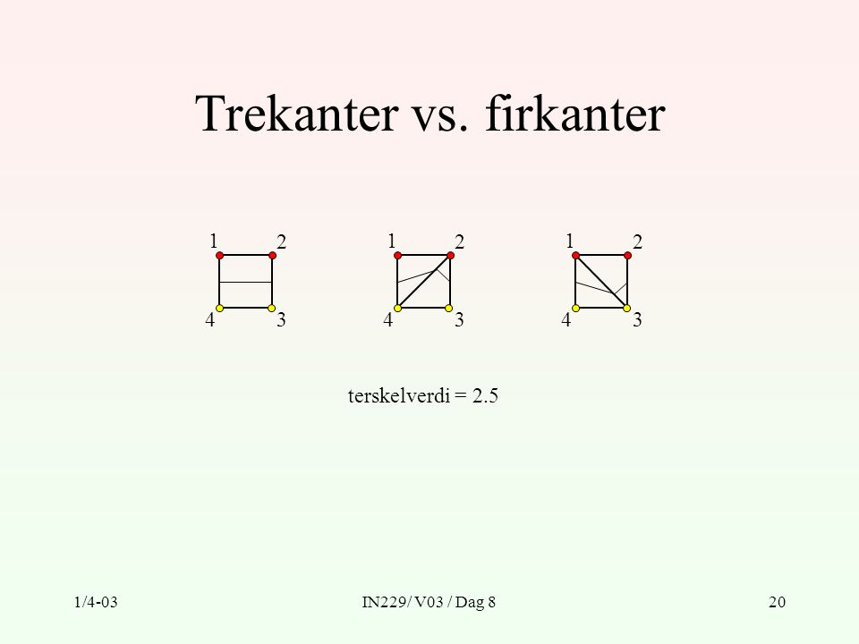 1/4-03IN229/ V03 / Dag 820 Trekanter vs. firkanter terskelverdi = 2.5 43 2 1 43 2 1 43 2 1