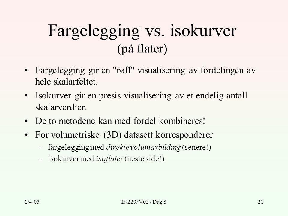 1/4-03IN229/ V03 / Dag 821 Fargelegging vs.