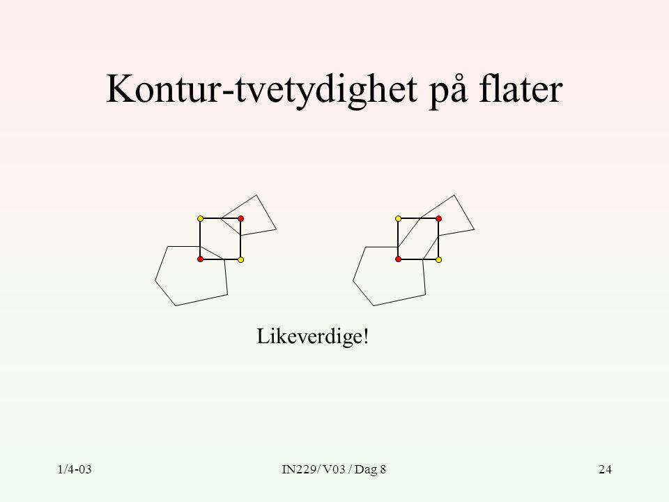 1/4-03IN229/ V03 / Dag 824 Kontur-tvetydighet på flater Likeverdige!