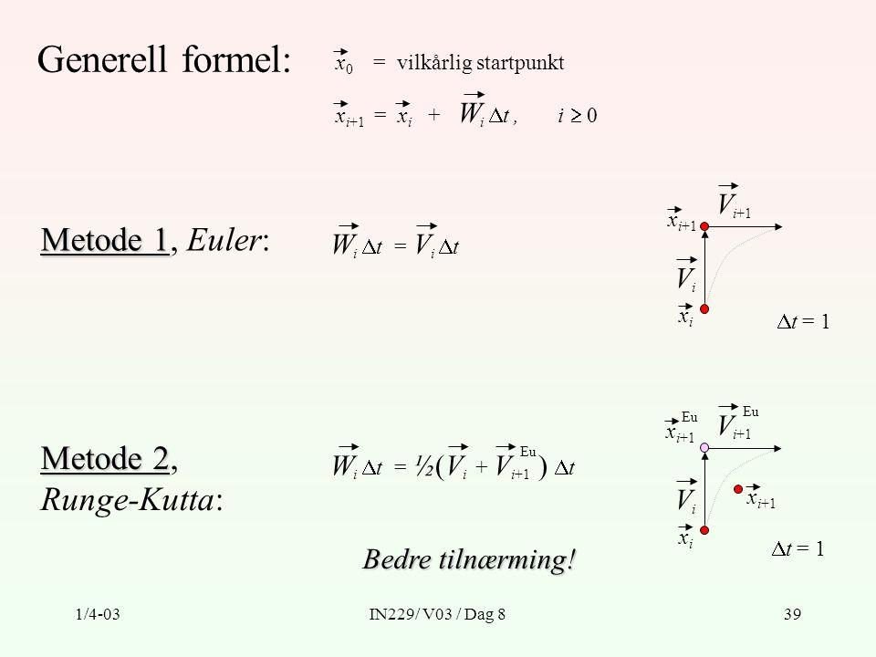 1/4-03IN229/ V03 / Dag 839 Generell formel: x 0 = vilkårlig startpunkt x i+1 = x i + W i  t, i  0 Metode 1 Metode 1, Euler: W i  t = V i  t xixi ViVi V i+1 x i+1 Metode 2 Metode 2, Runge-Kutta: W i  t = ½(V i + V i+1 )  t xixi ViVi V i+1 x i+1 Bedre tilnærming.