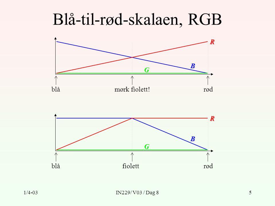 1/4-03IN229/ V03 / Dag 86 Blå-til-rød-skalaen, HSV blårødfiolett LBR GulGr BF H S, V