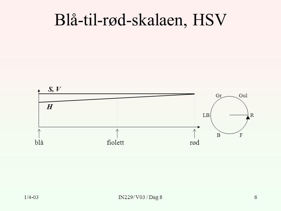 Del 6 Visualisering av vektorfelt