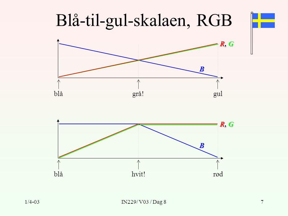 1/4-03IN229/ V03 / Dag 87 Blå-til-gul-skalaen, RGB blågul R, GR, GR, GR, G B grå.