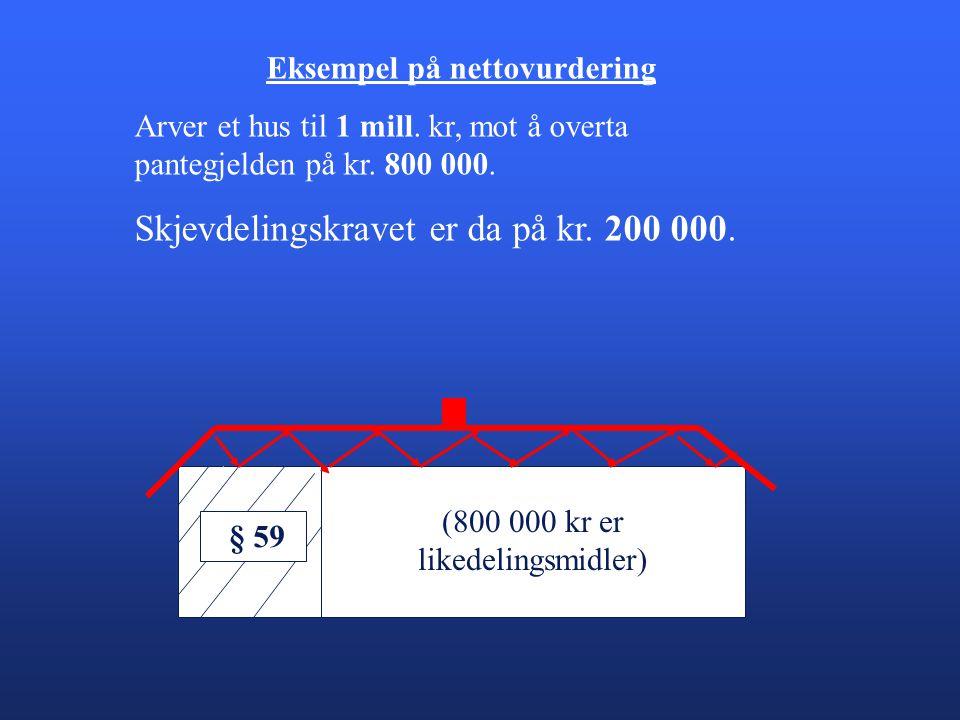 Eksempel på nettovurdering Arver et hus til 1 mill. kr, mot å overta pantegjelden på kr. 800 000. Skjevdelingskravet er da på kr. 200 000. (800 000 kr