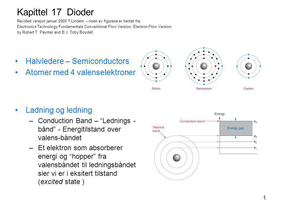 1 Kapittel 17 Dioder Revidert versjon januar 2009 T.Lindem – noen av figurene er hentet fra Electronics Technology Fundamentals Conventional Flow Vers