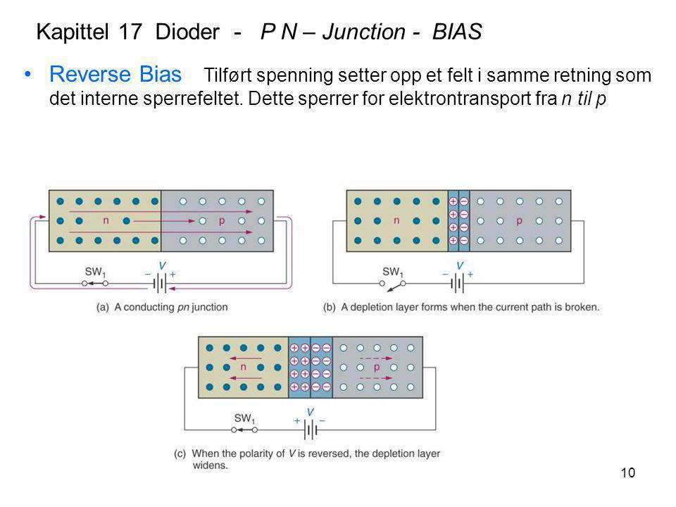 10 Reverse Bias Tilført spenning setter opp et felt i samme retning som det interne sperrefeltet. Dette sperrer for elektrontransport fra n til p Kapi
