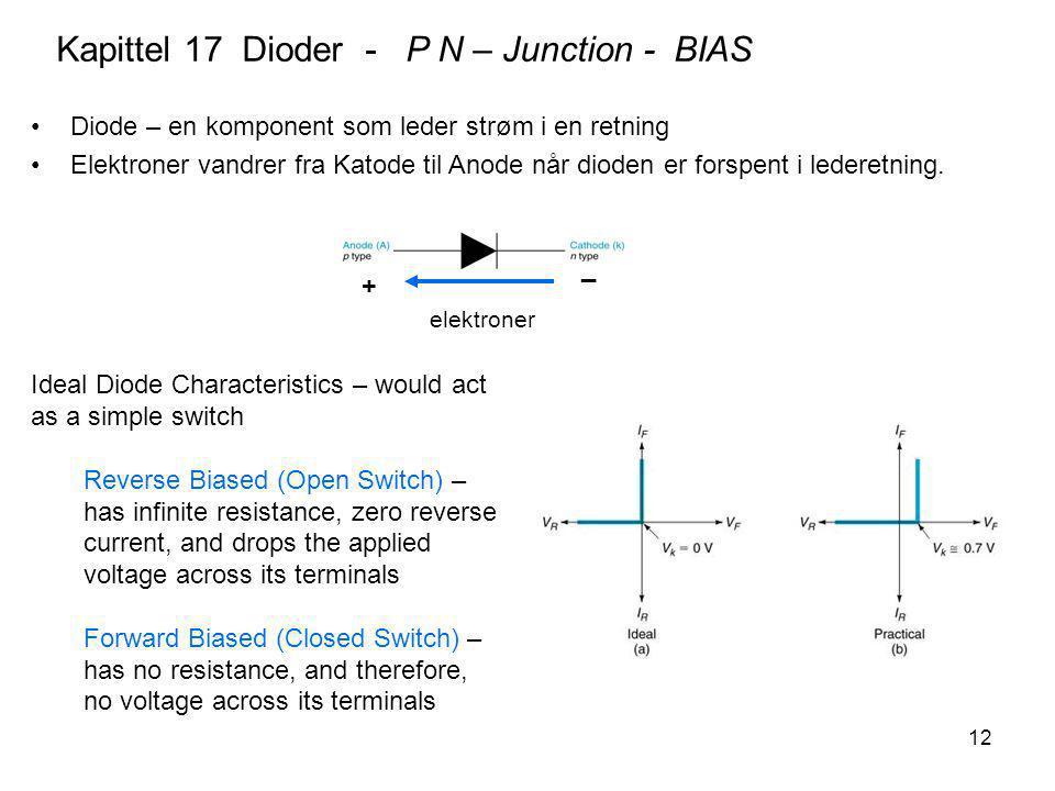 12 Kapittel 17 Dioder - P N – Junction - BIAS elektroner + _ Diode – en komponent som leder strøm i en retning Elektroner vandrer fra Katode til Anode