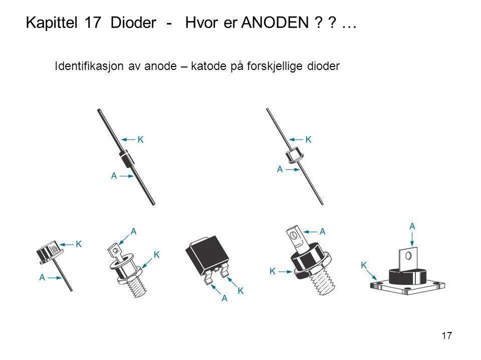 17 Kapittel 17 Dioder - Hvor er ANODEN ? ? … Identifikasjon av anode – katode på forskjellige dioder