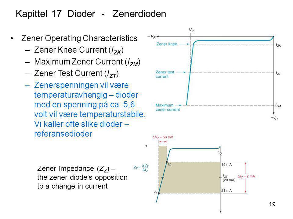 19 Kapittel 17 Dioder - Zenerdioden Zener Operating Characteristics –Zener Knee Current (I ZK ) –Maximum Zener Current (I ZM ) –Zener Test Current (I