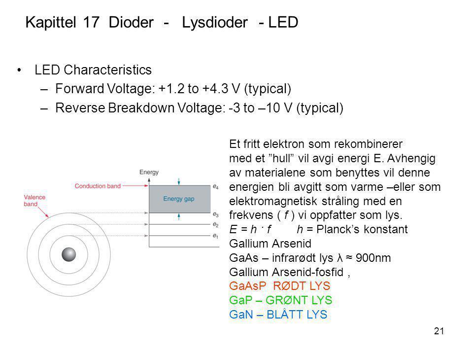 """21 Et fritt elektron som rekombinerer med et """"hull"""" vil avgi energi E. Avhengig av materialene som benyttes vil denne energien bli avgitt som varme –e"""