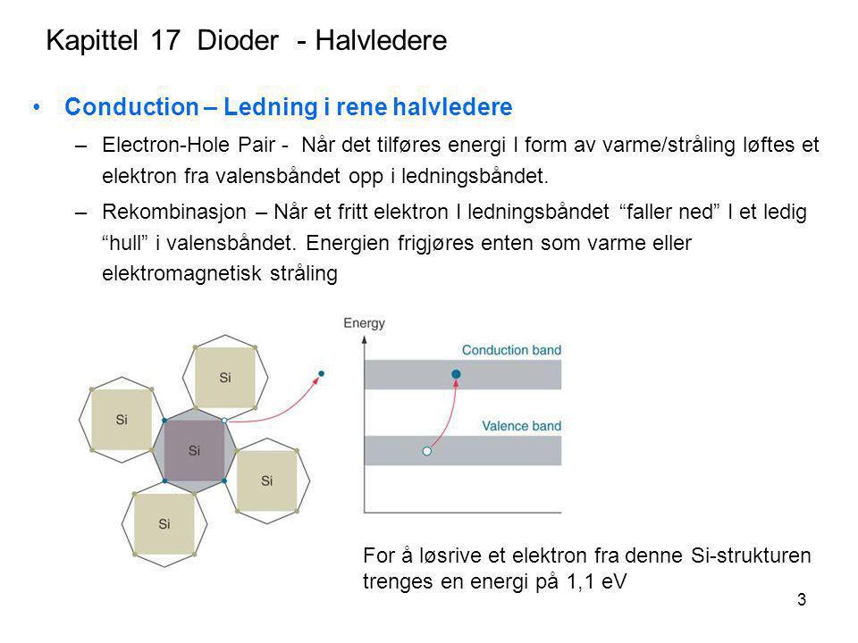 3 Kapittel 17 Dioder - Halvledere Conduction – Ledning i rene halvledere –Electron-Hole Pair - Når det tilføres energi I form av varme/stråling løftes