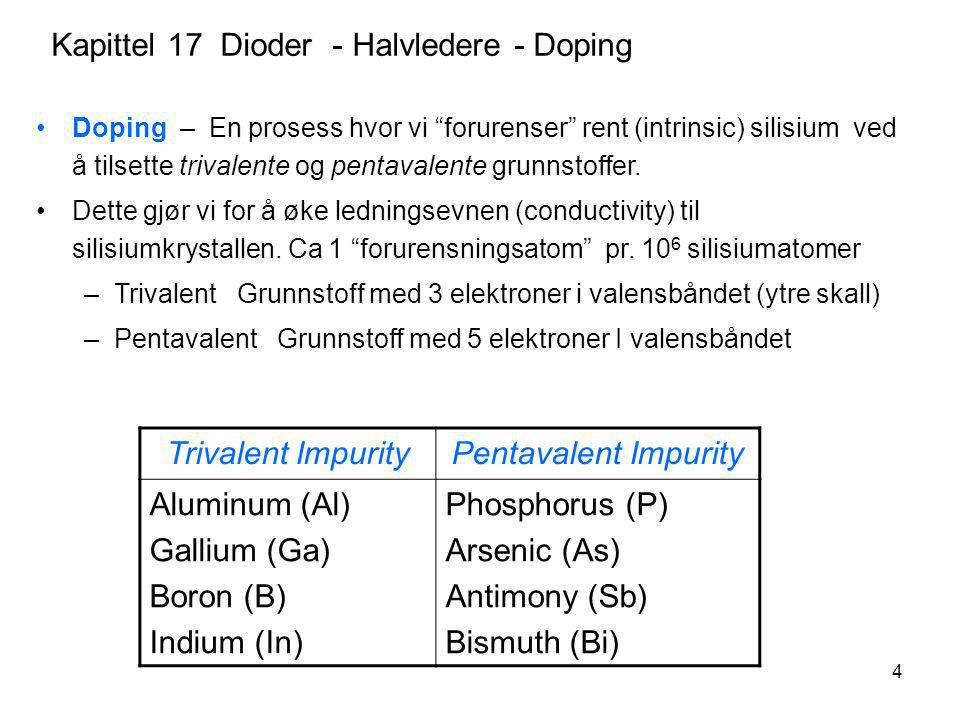 """4 Kapittel 17 Dioder - Halvledere - Doping Doping – En prosess hvor vi """"forurenser"""" rent (intrinsic) silisium ved å tilsette trivalente og pentavalent"""