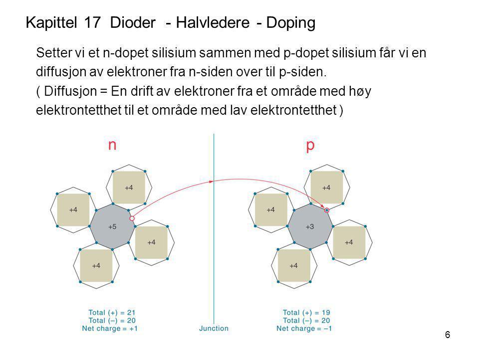 6 Kapittel 17 Dioder - Halvledere - Doping Setter vi et n-dopet silisium sammen med p-dopet silisium får vi en diffusjon av elektroner fra n-siden ove