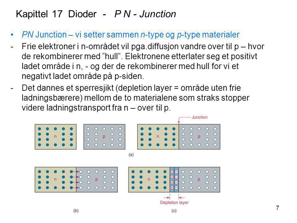 7 PN Junction – vi setter sammen n-type og p-type materialer -Frie elektroner i n-området vil pga.diffusjon vandre over til p – hvor de rekombinerer m