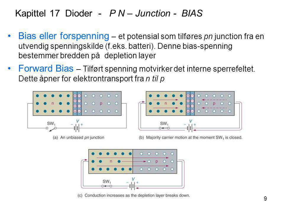 9 Kapittel 17 Dioder - P N – Junction - BIAS Bias eller forspenning – et potensial som tilføres pn junction fra en utvendig spenningskilde (f.eks. bat