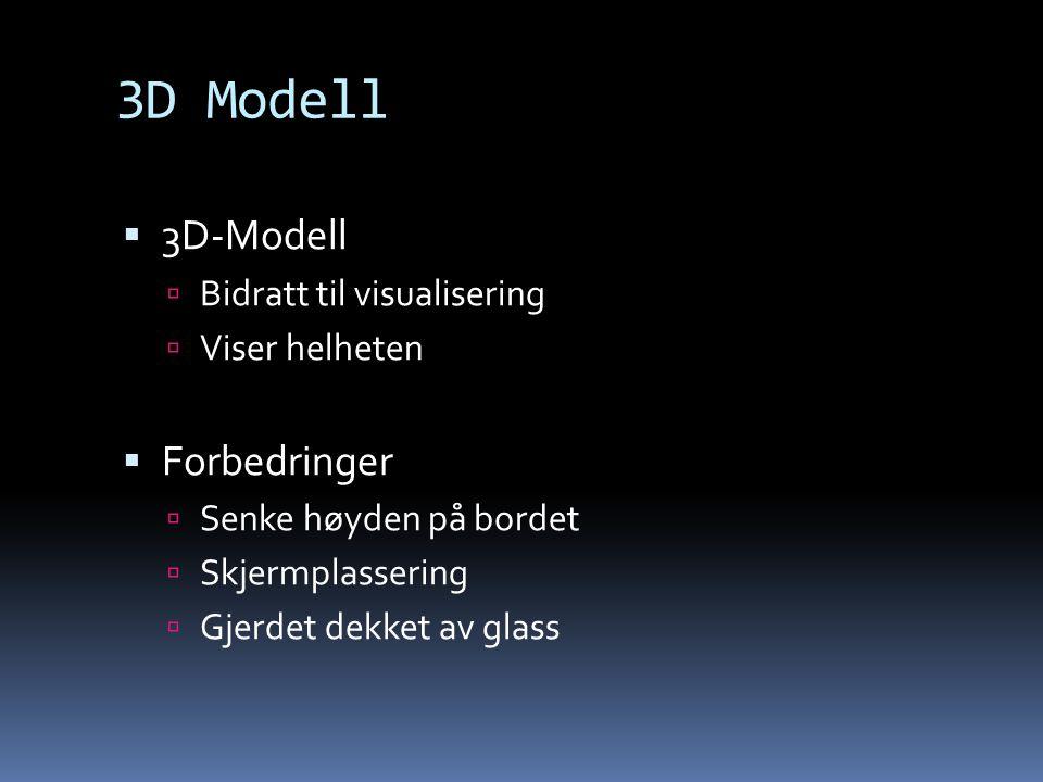 3D Modell  3D-Modell  Bidratt til visualisering  Viser helheten  Forbedringer  Senke høyden på bordet  Skjermplassering  Gjerdet dekket av glas