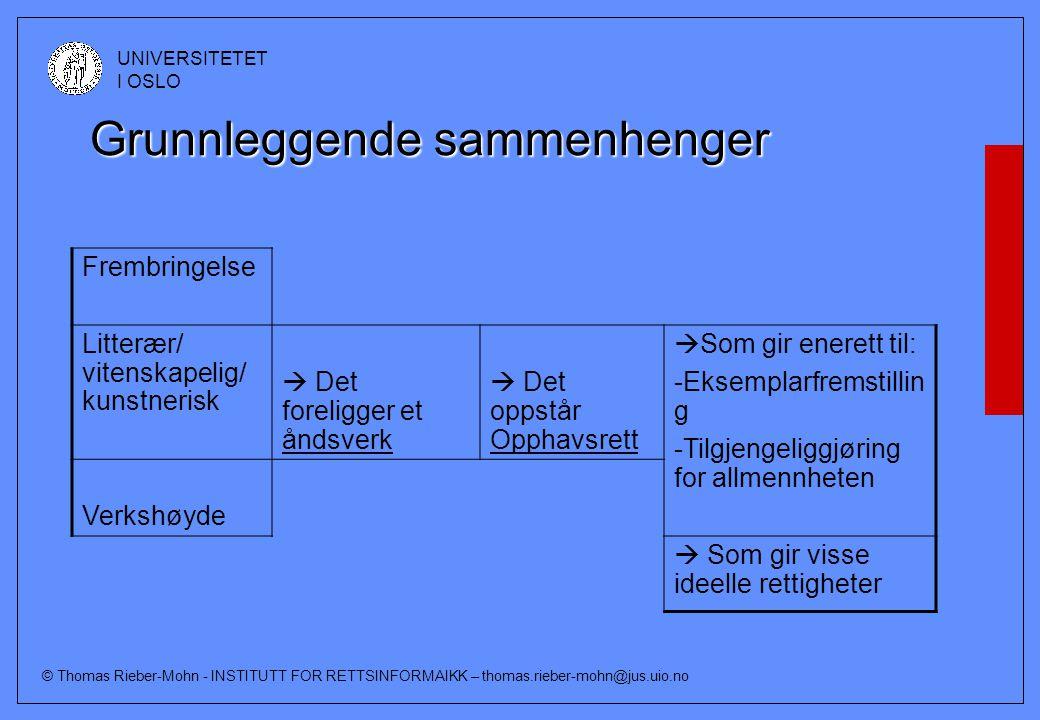 © Thomas Rieber-Mohn - INSTITUTT FOR RETTSINFORMAIKK – thomas.rieber-mohn@jus.uio.no UNIVERSITETET I OSLO Grunnleggende sammenhenger Frembringelse Litterær/ vitenskapelig/ kunstnerisk  Det foreligger et åndsverk  Det oppstår Opphavsrett  Som gir enerett til: -Eksemplarfremstillin g -Tilgjengeliggjøring for allmennheten Verkshøyde  Som gir visse ideelle rettigheter