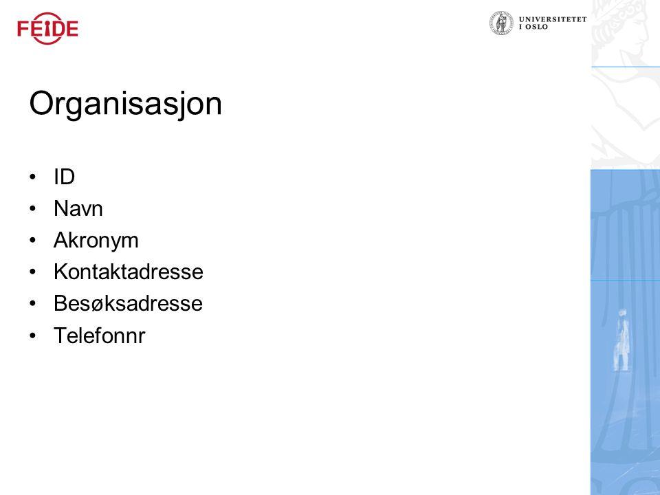 Organisasjon ID Navn Akronym Kontaktadresse Besøksadresse Telefonnr