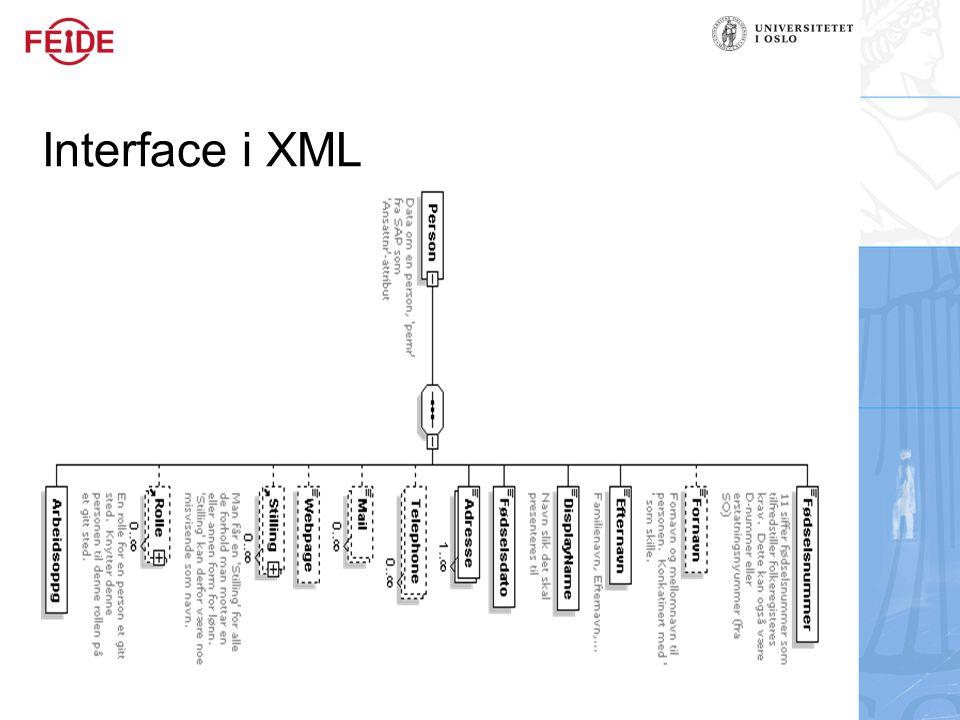 Interface i XML
