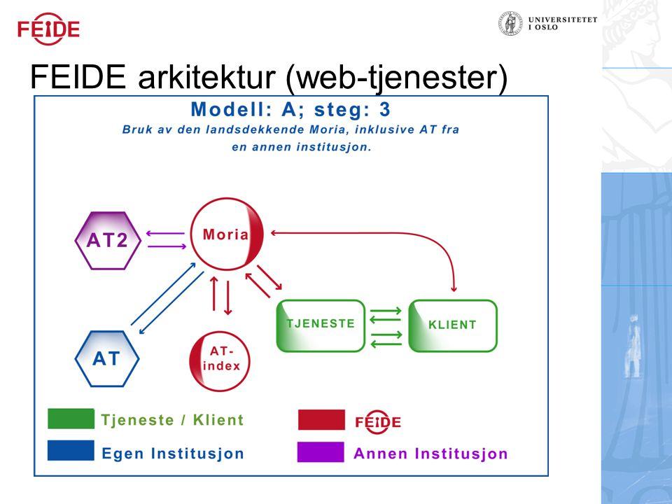 FEIDE arkitektur (web-tjenester)