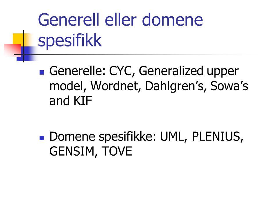 Generell eller domene spesifikk Generelle: CYC, Generalized upper model, Wordnet, Dahlgren's, Sowa's and KIF Domene spesifikke: UML, PLENIUS, GENSIM,