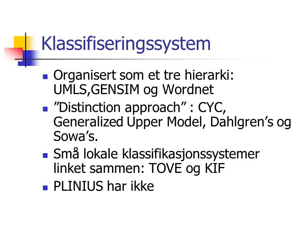 """Klassifiseringssystem Organisert som et tre hierarki: UMLS,GENSIM og Wordnet """"Distinction approach"""" : CYC, Generalized Upper Model, Dahlgren's og Sowa"""