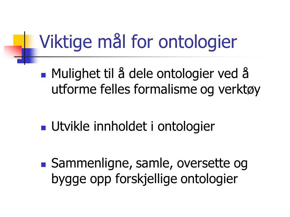 Viktige mål for ontologier Mulighet til å dele ontologier ved å utforme felles formalisme og verktøy Utvikle innholdet i ontologier Sammenligne, samle