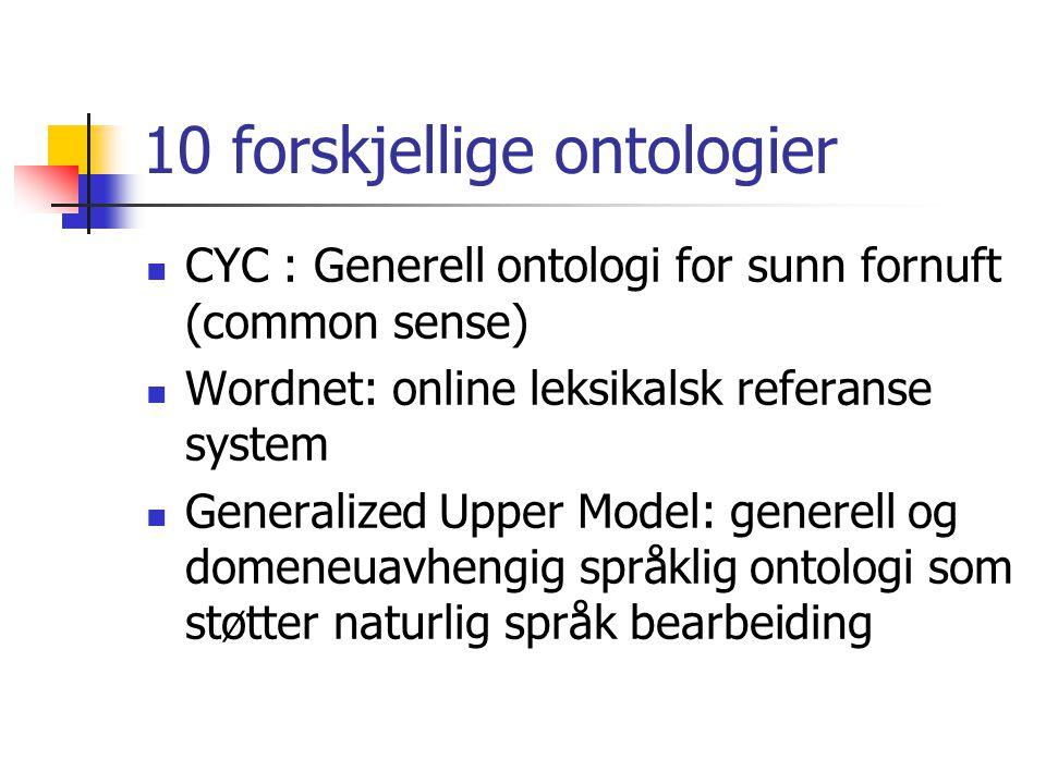 10 forskjellige ontologier CYC : Generell ontologi for sunn fornuft (common sense) Wordnet: online leksikalsk referanse system Generalized Upper Model
