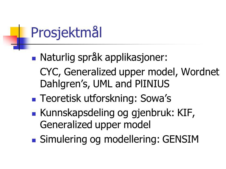 Generell eller domene spesifikk Generelle: CYC, Generalized upper model, Wordnet, Dahlgren's, Sowa's and KIF Domene spesifikke: UML, PLENIUS, GENSIM, TOVE