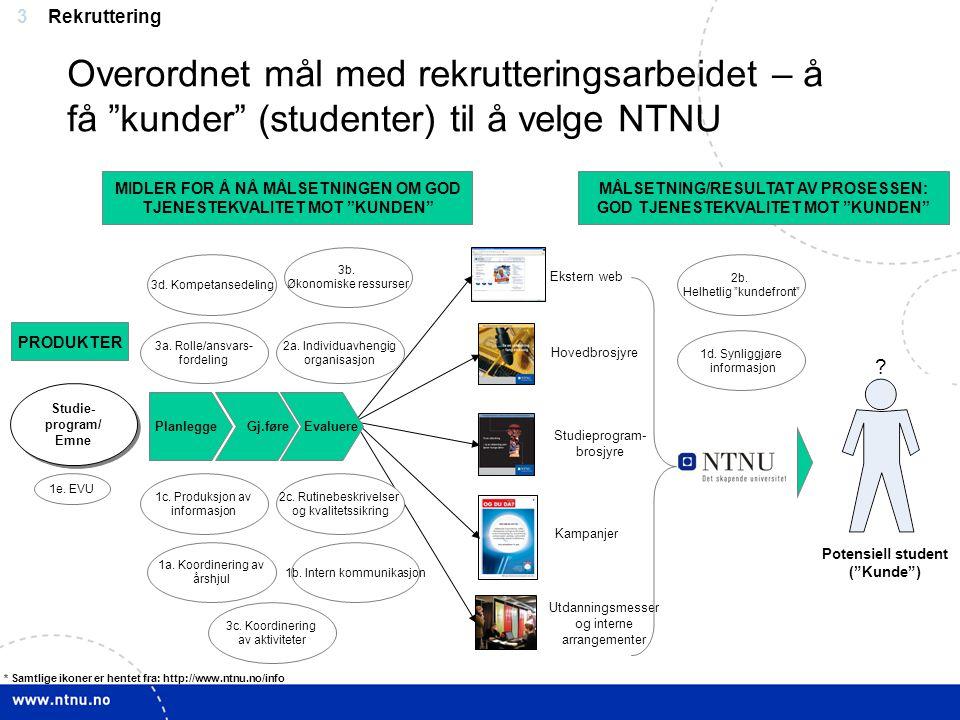 """3 Overordnet mål med rekrutteringsarbeidet – å få """"kunder"""" (studenter) til å velge NTNU * Samtlige ikoner er hentet fra: http://www.ntnu.no/info Ekste"""