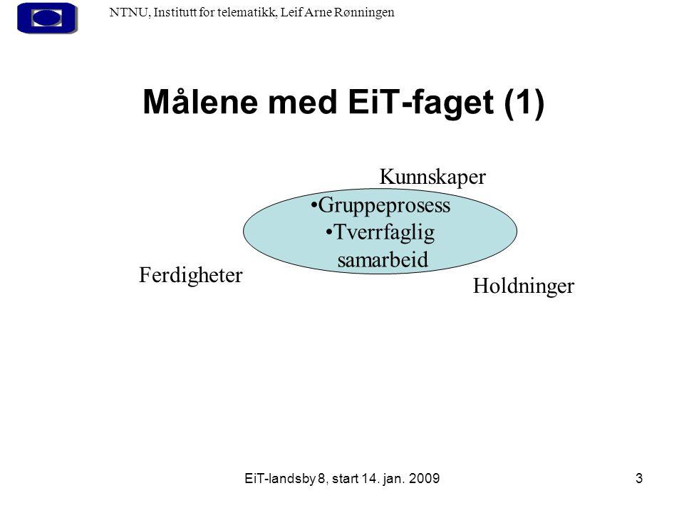 EiT-landsby 8, start 14. jan. 20093 Målene med EiT-faget (1) NTNU, Institutt for telematikk, Leif Arne Rønningen Gruppeprosess Tverrfaglig samarbeid K