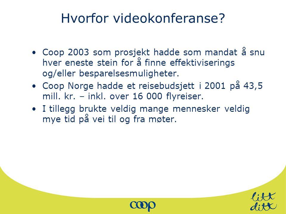 Hvorfor videokonferanse.